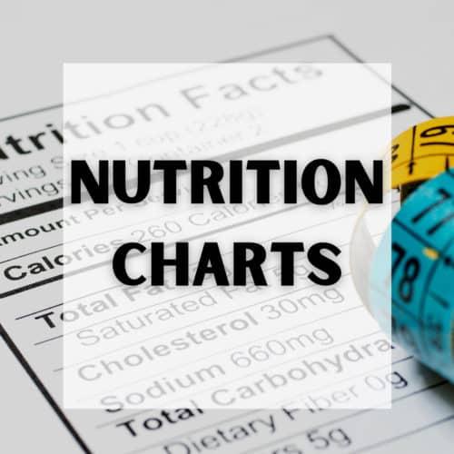 Keto Nutrition Charts