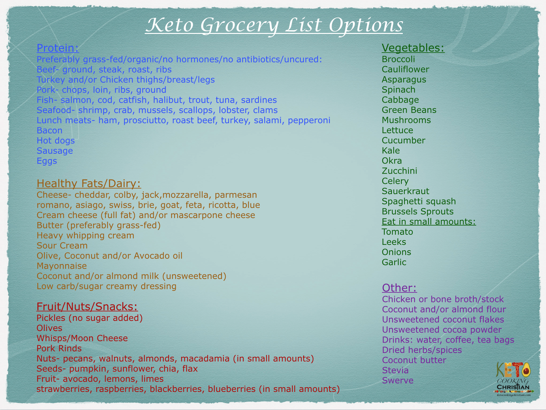 Keto Grocery Shopping List Options
